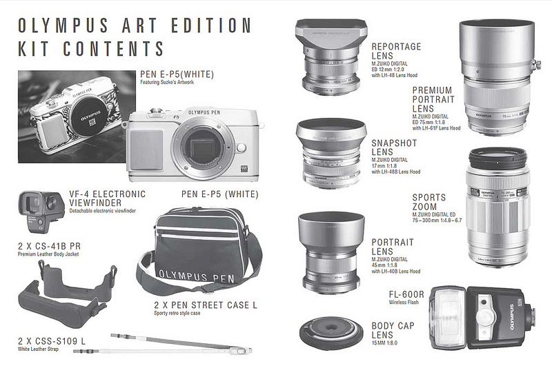 art_edition_kit