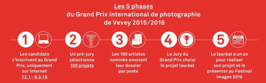 concours-photo-vevey-2015